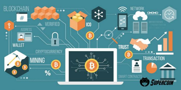 ccf8814d61 Bitcoin: Cos'è, Come Funziona e [Sopratutto] i Motivi Sul Perchè ...